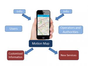 Developing MotionMap